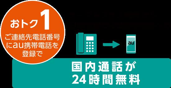 [おトク1]ケーブルプラス電話から日本全国のau携帯電話への国内通話が24時間無料
