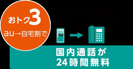 [おトク3]ご自分のau携帯電話からご自宅のケーブルプラス電話へも国内通話が24時間無料
