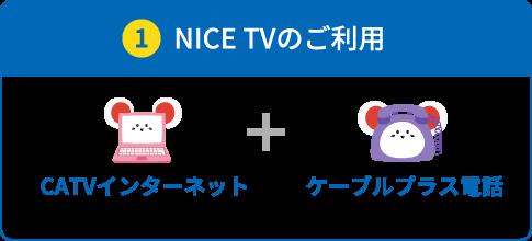 NICE TVのご利用