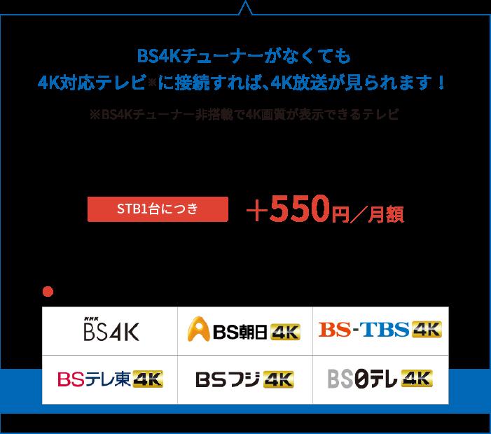 4Kオプション
